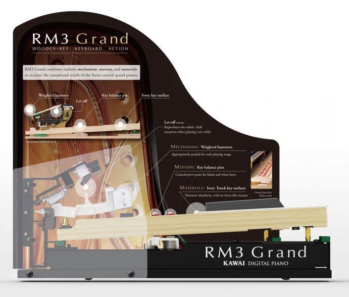 RM3 Grand action